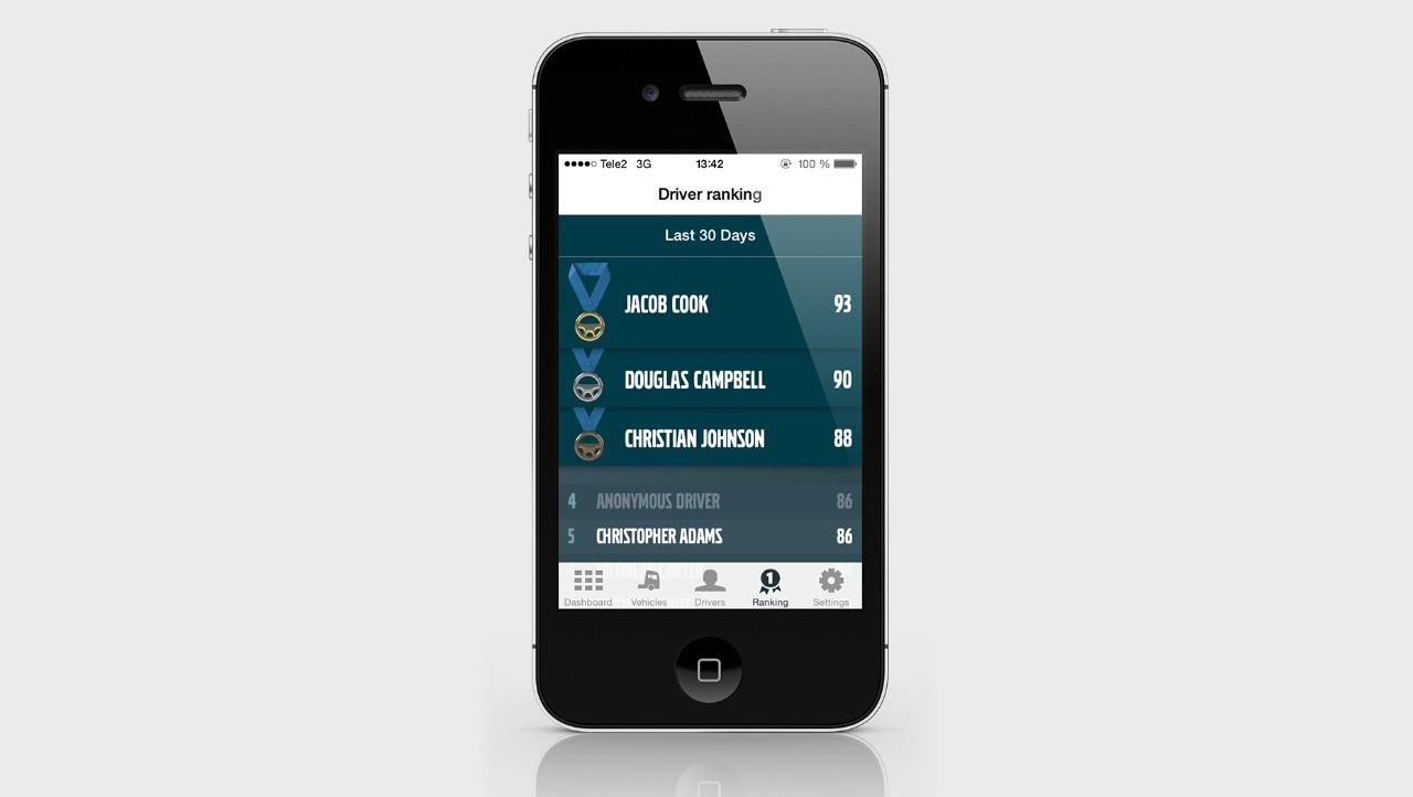 Volvo trucks managing dynafleet app smartphone driver ranking